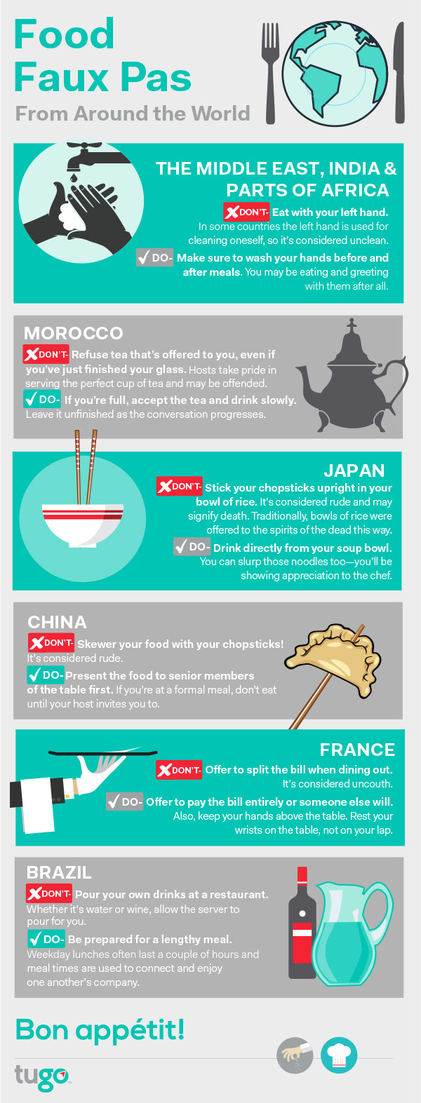 This infographic explores food faux pas or mistakes travellers can make when eating in foreign countries such as China, Morocco, Japan, Brazil and France.